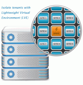 CloudLinux web hosting