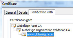 Certification Path of an OrganizationSSL